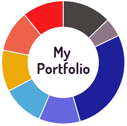 My Portfolio: What Have I Invested In?