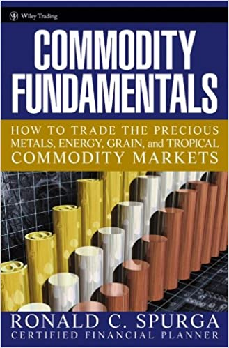 Commodity Fundamentals