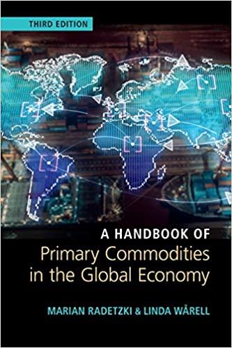 The handbook of primary commodities