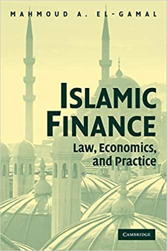 Islamic Finance, Law economics and practice