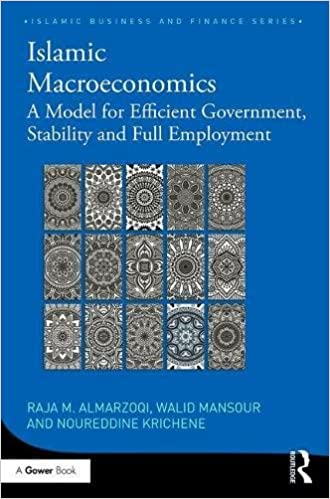 Islamic macroeconomics