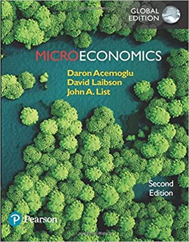 Microeconomics Daron