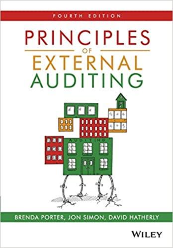Principles of external audit - Brenda