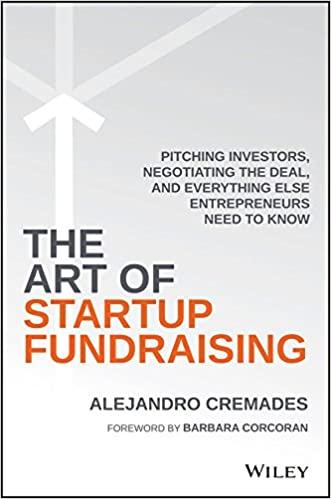 The art of start up fundraising