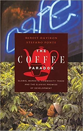 The coffee paradox