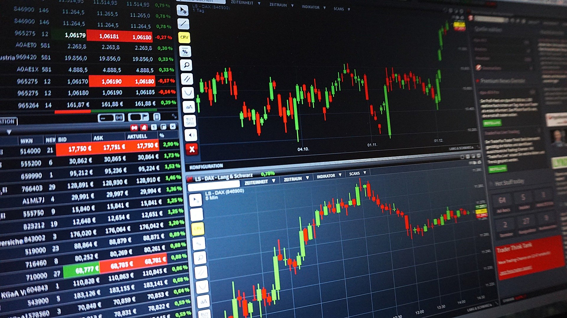 Spread betting and Gold CFDs
