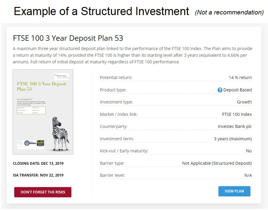 Low Risk Structured Product / Structured Investment
