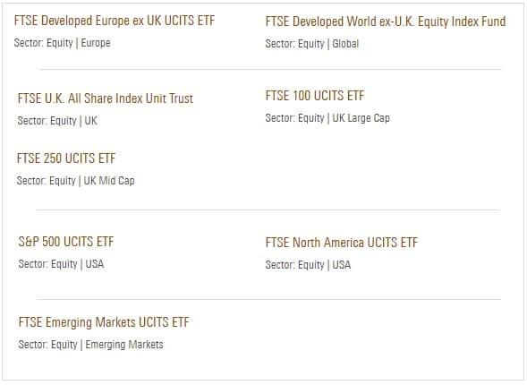 Example funds for a portfolio