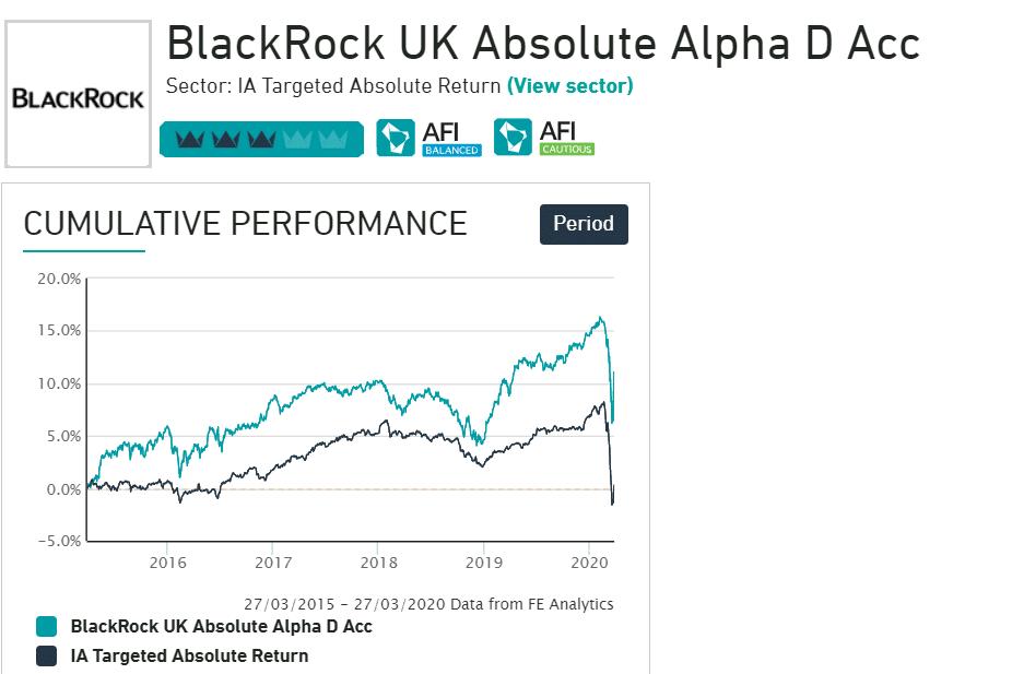 Blackrock absolute alpha