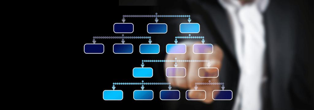 Organisational Structure - Definition