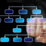 Organisational Structure – Definition